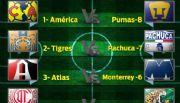 Listos enfrentamientos de cuartos de final; destaca el Am�rica vs Pumas
