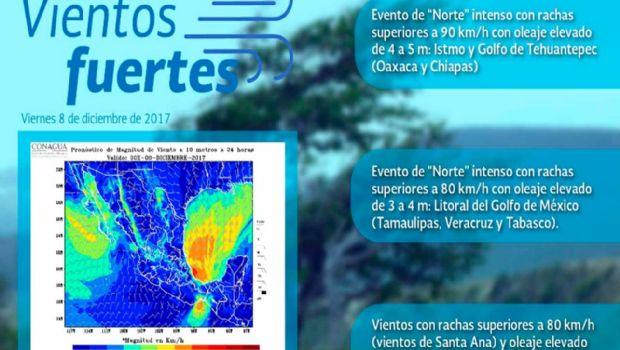 Continuará condición Santa Ana en la región